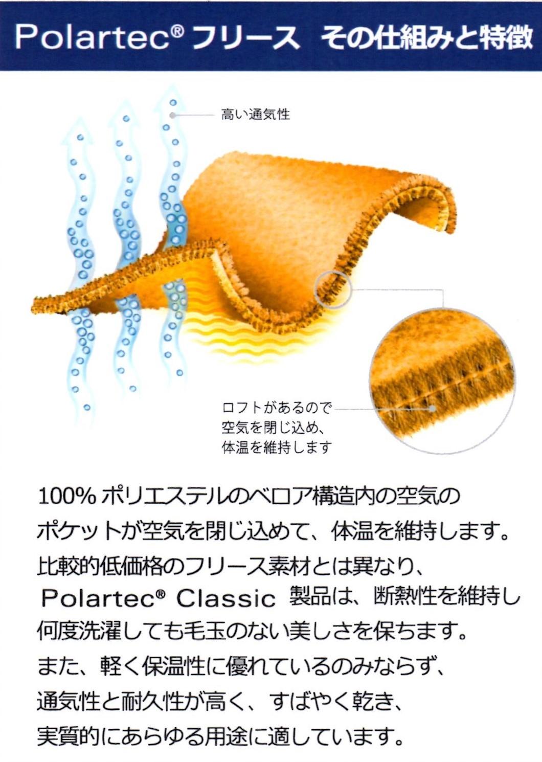 ポーラテックフリースブランケット(毛布)